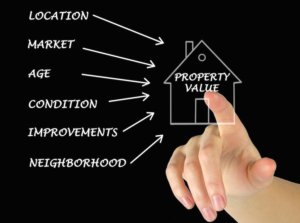property value bp 2